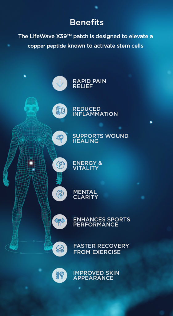 Lifewave Benefits